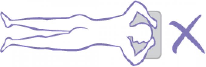 IncorrectSleep1